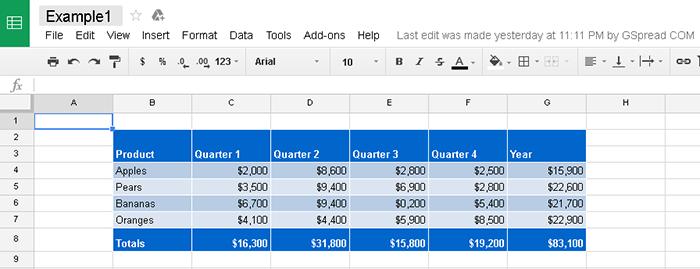 GSpread.NET - Google Spreadsheets .NET API