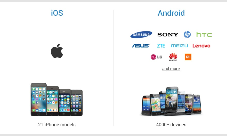 Comparing the number of iOS smartphones to Android.jpg