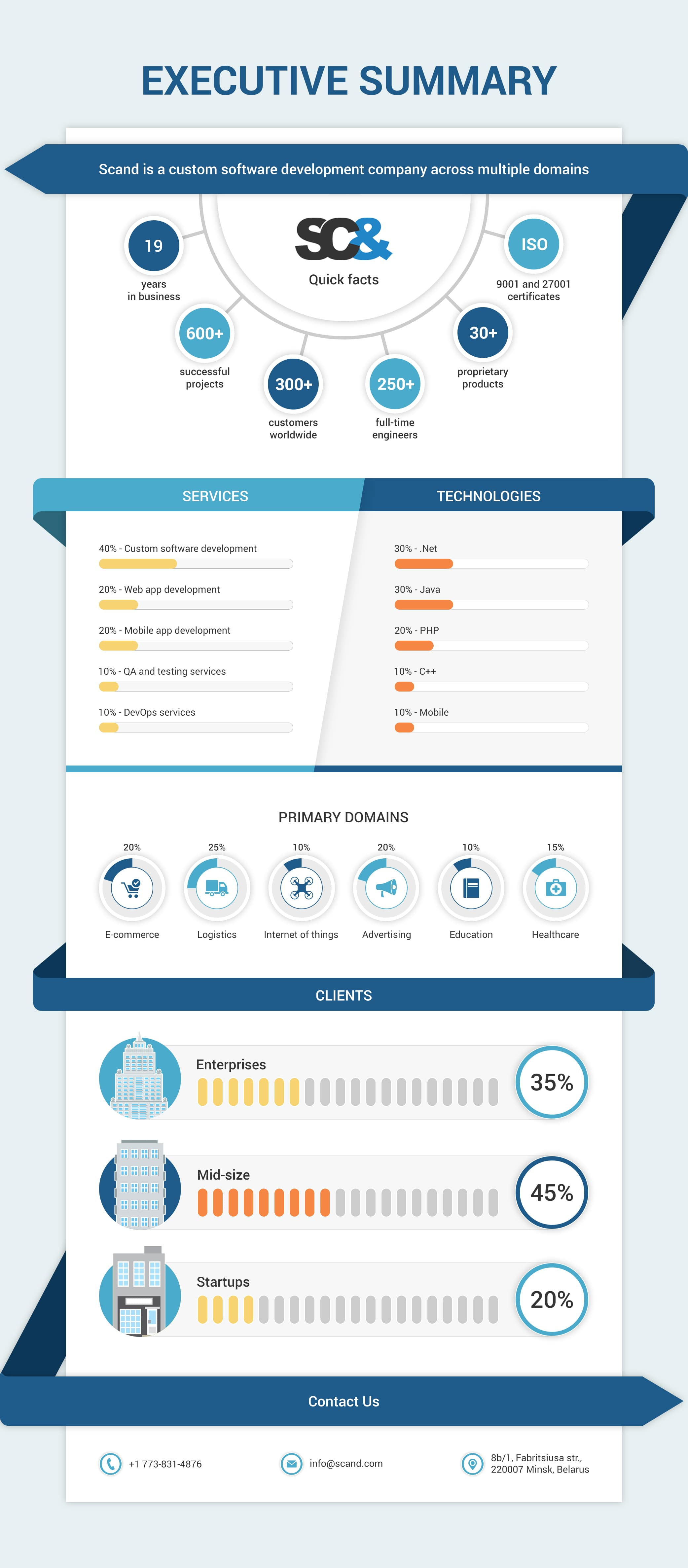 03 - bp051_infographics.jpg
