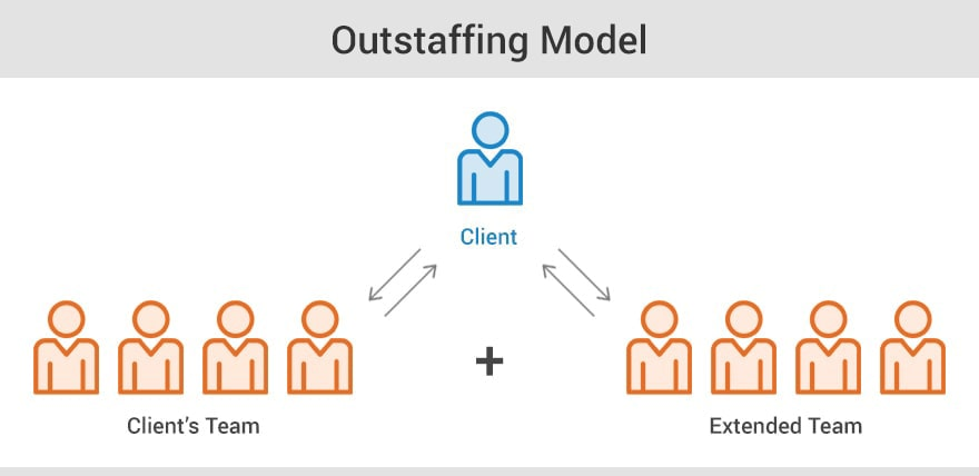 06 - bp068-2-outstaffing.jpg