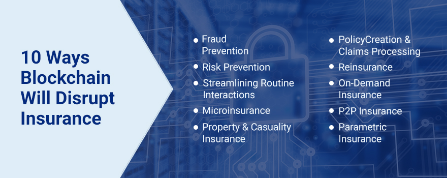 Blockchain use cases in insurance