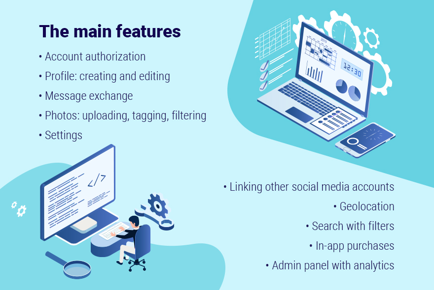 List of main features of a social network