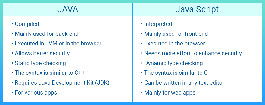 Java vs JavaScript tabular form comparison