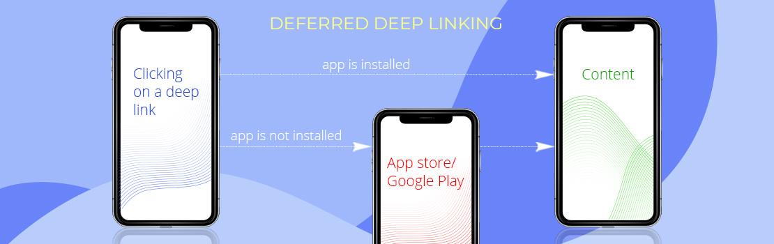 Deferred deep linking scheme
