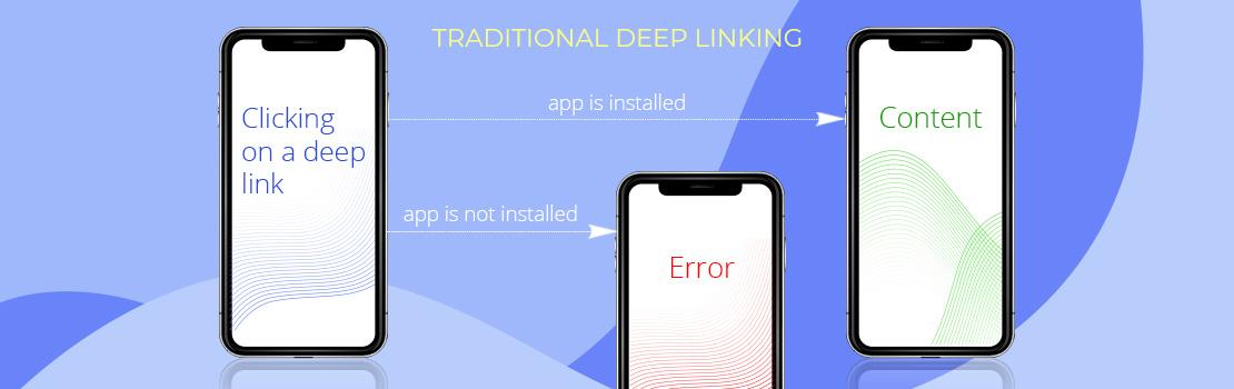 Traditional deep linking scheme