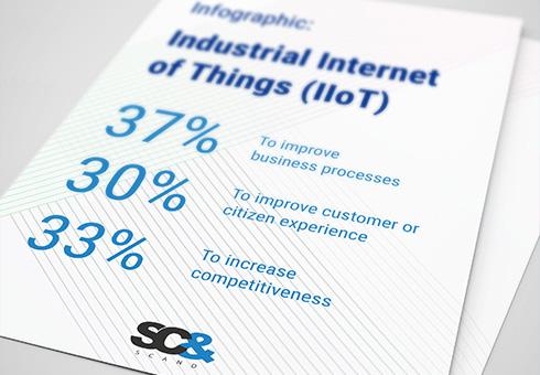 2-Industrial-Internet-of-Things-(IIoT)