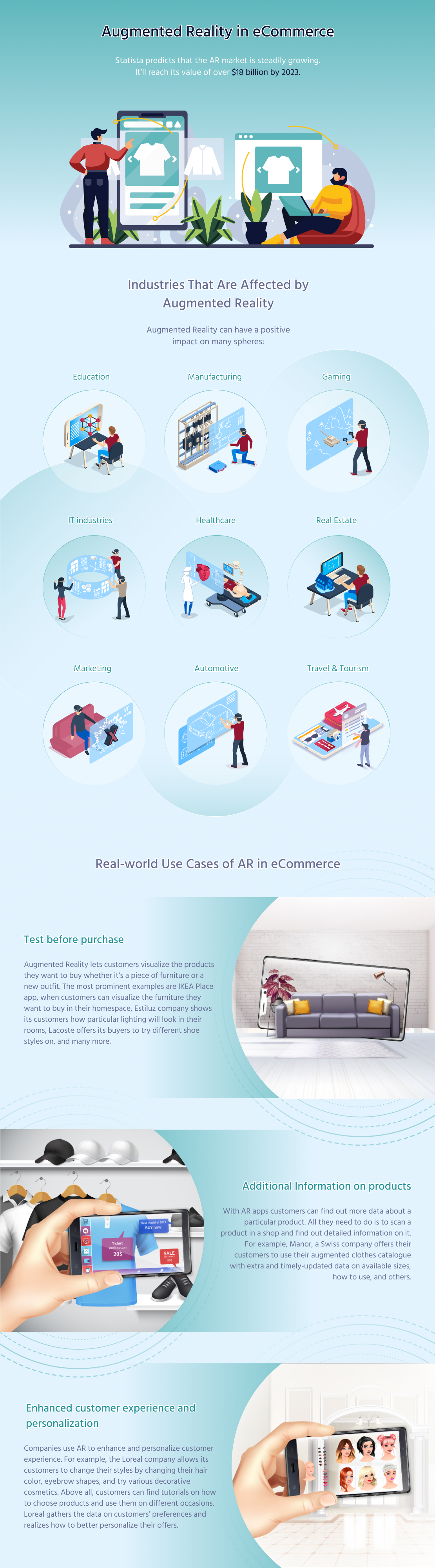 benefits of augmented reality in ecommerce