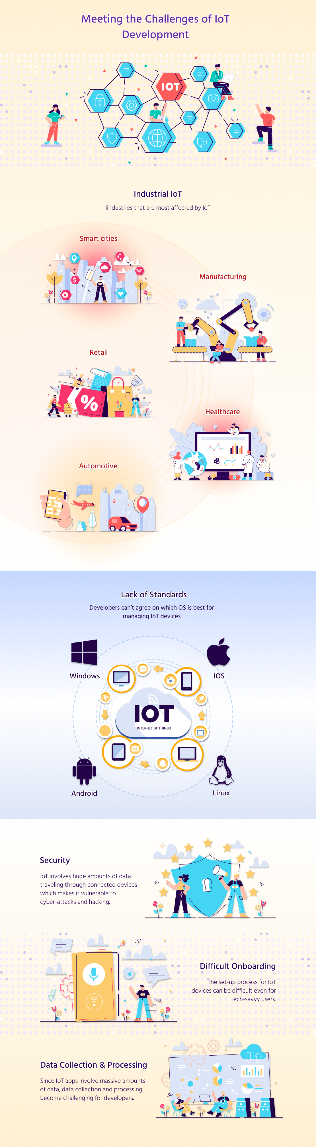 developing iot devices