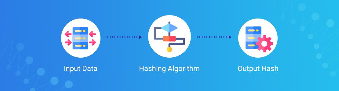 blockchain in software development