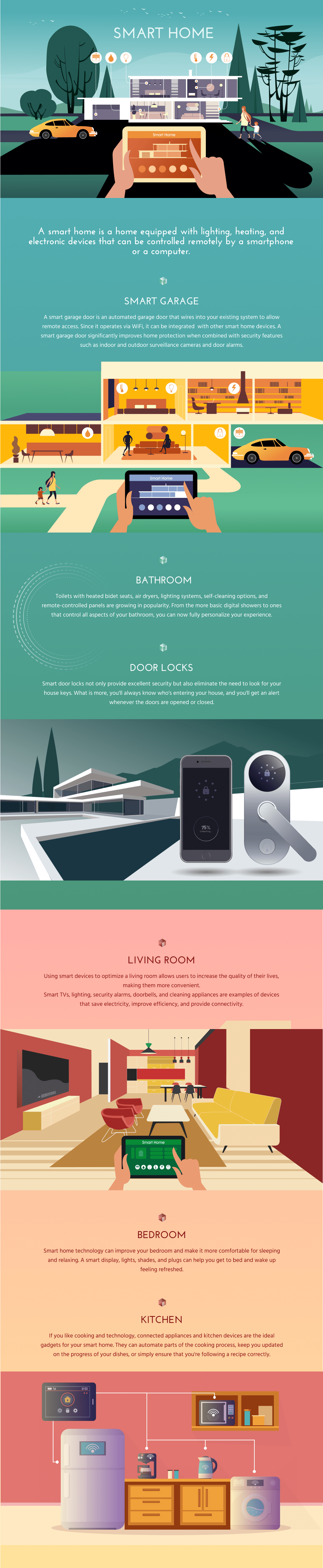 internet of things home automation