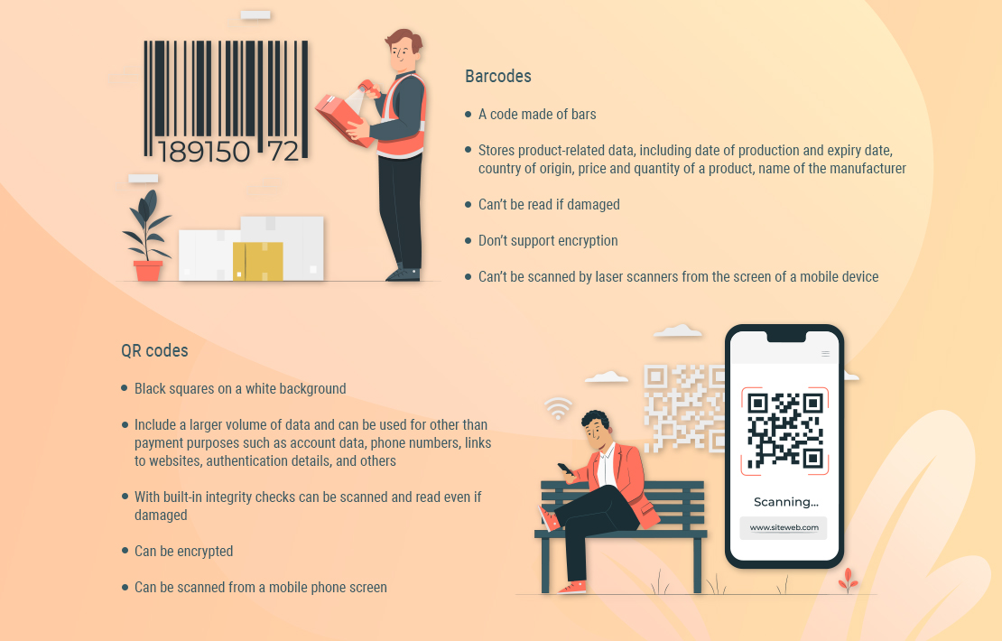 qr code payment system