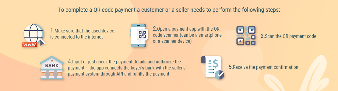 how qr payment works