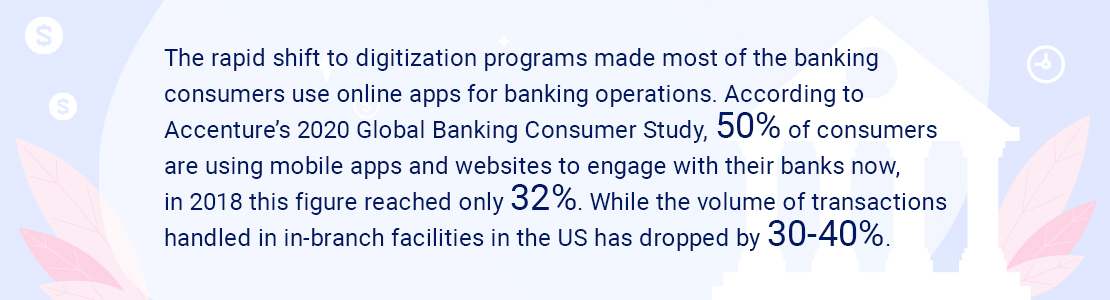 problems faced by e banking