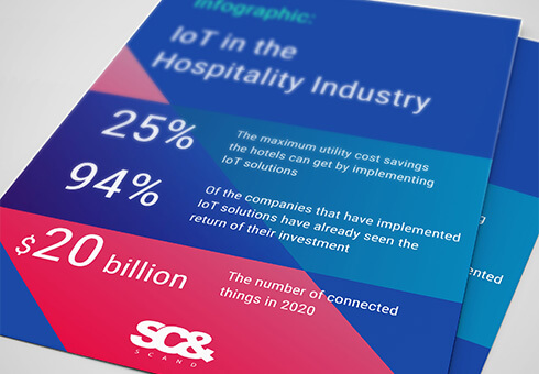 2-IoT-in-the-Hospitality
