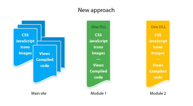 new_approach-min